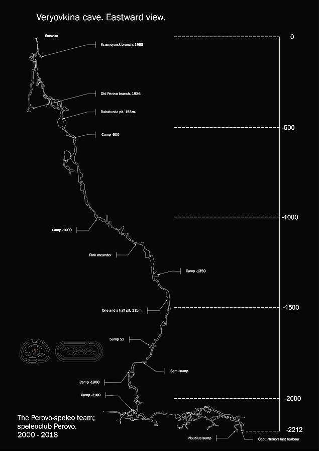 Höhlenplan skizze