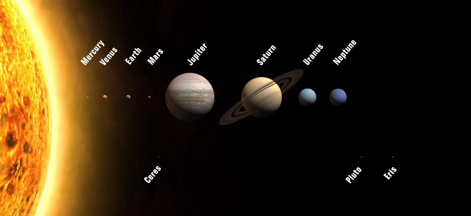 alle Planeten und Sonne