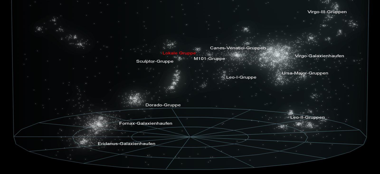 Karte des Virgo-Superhaufens
